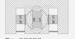 一种加强型磁力转换器装置专利内容、实施方式