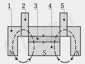 一种移动开闭式磁路结构专利的权利要求书