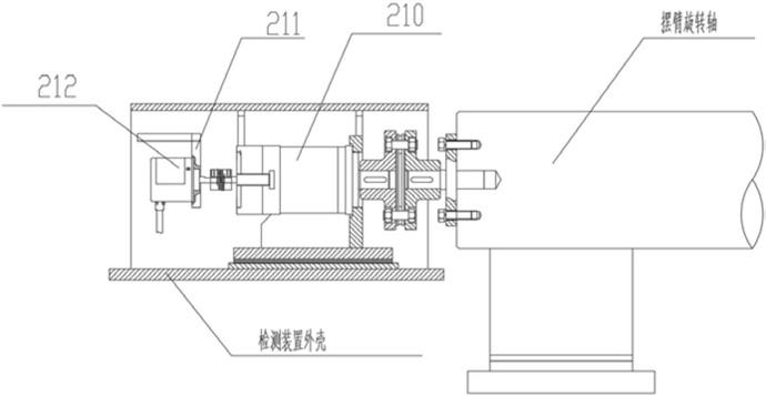 精确定位多组并联高速码垛系统的角度传感器定位机构的结构示意图7