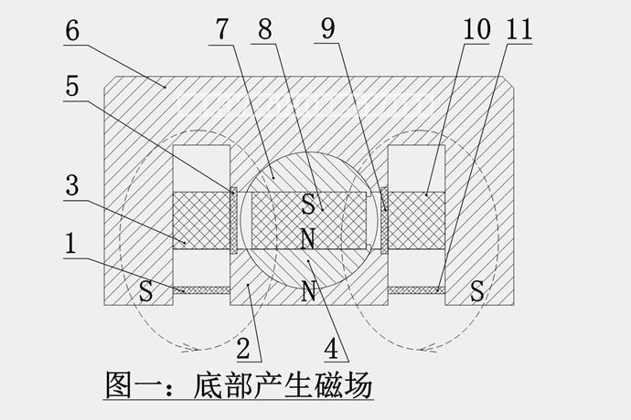 一种加强型磁力转换器装置实施方式