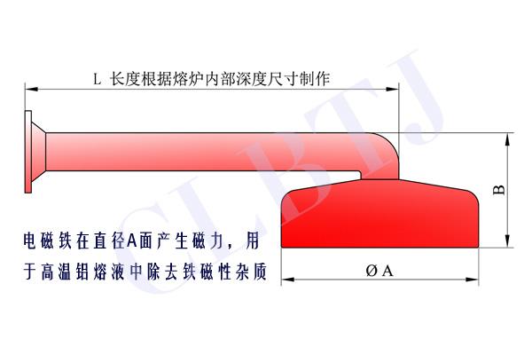 铝水熔液中除铁、捞铁用耐高温电磁铁技术参数