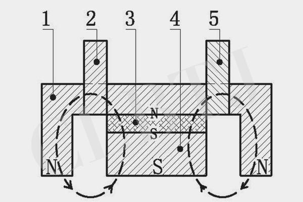 移动开闭式磁路结构