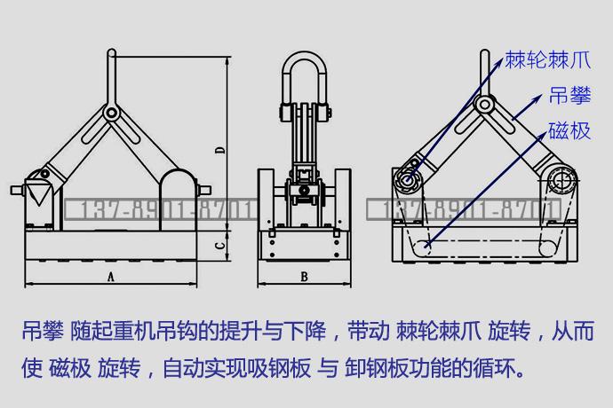 自动式永磁吸吊器技术参数